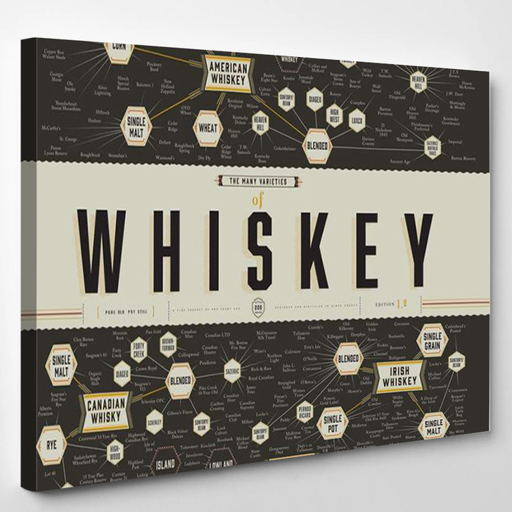 Many Varieties Of Whiskey - Wine And Cigar Canvas Wall Decor