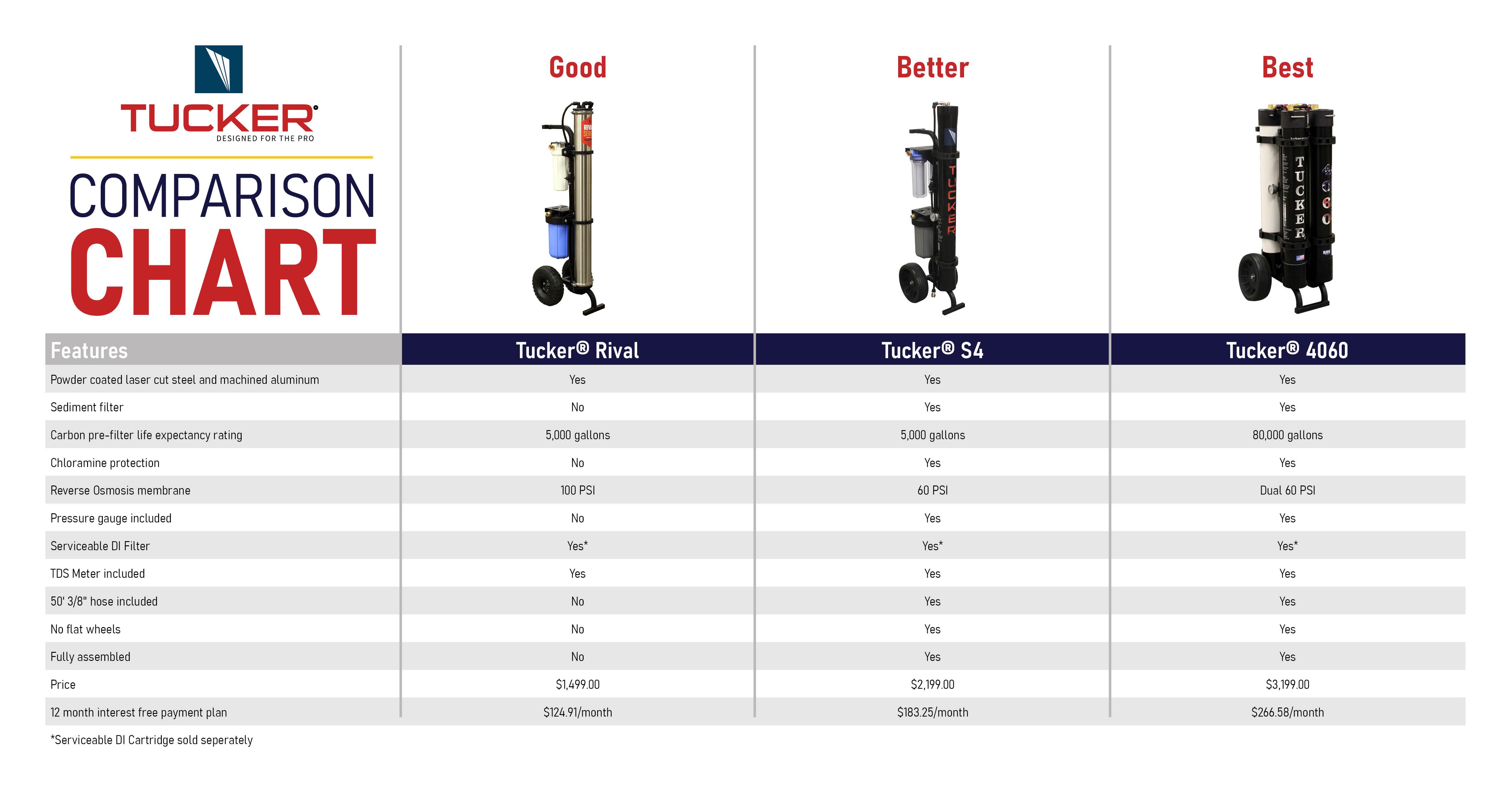 comparison-chart-facebook-v2.jpg