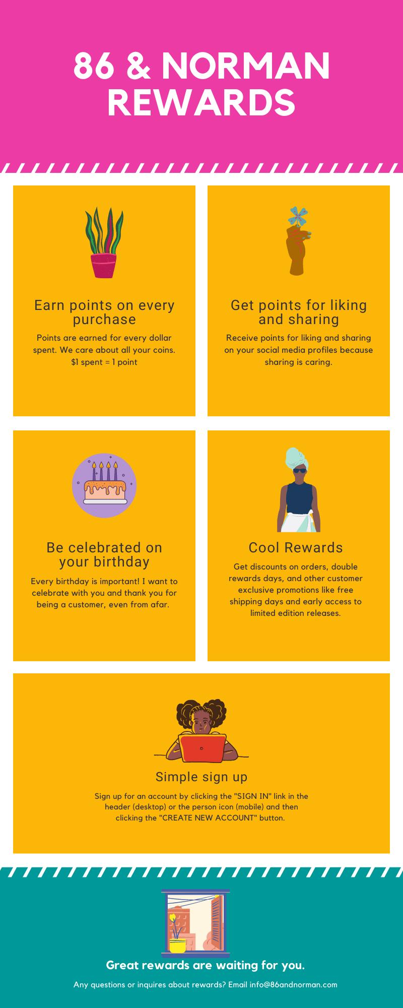 rewards-infographic-2.png