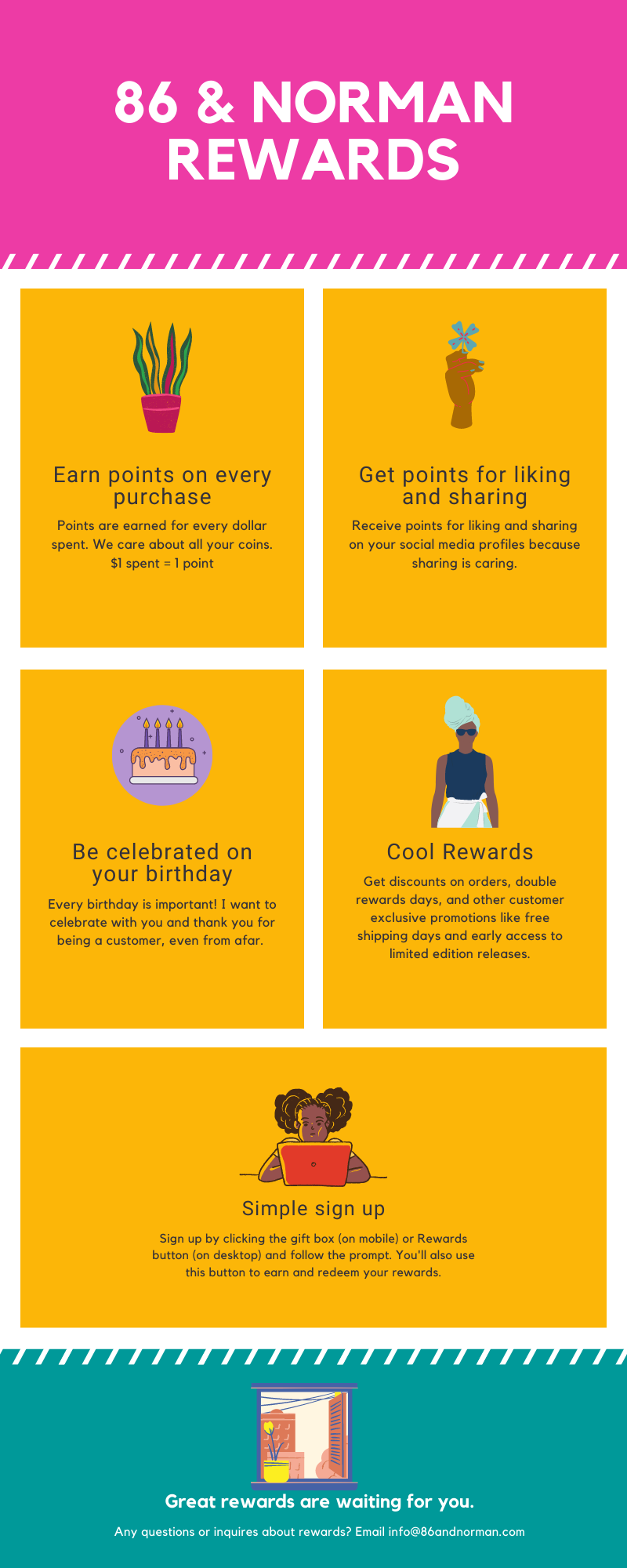 rewards-infographic-2021.png