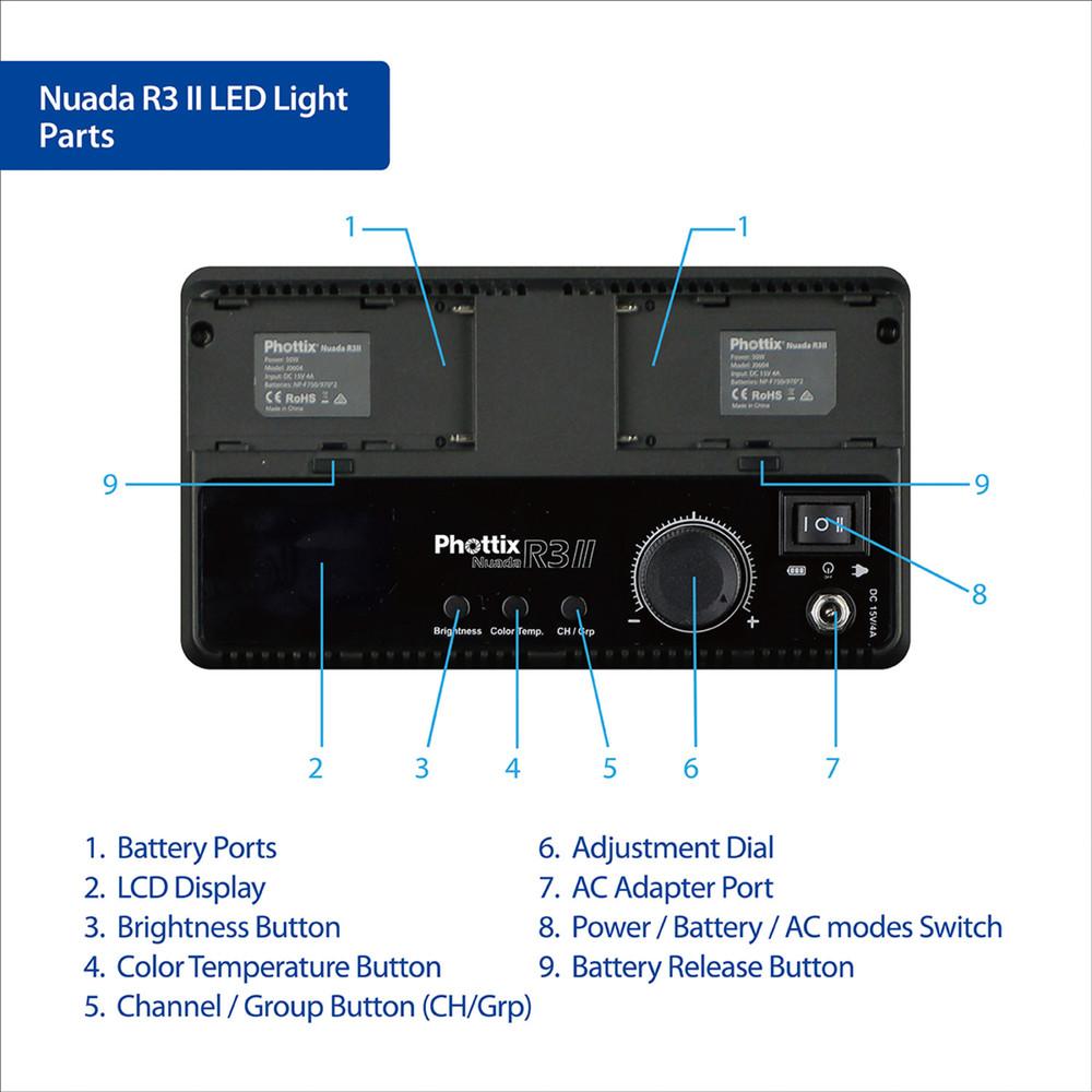 Phottix Nuada R3 II LED Light
