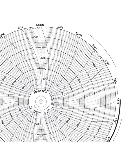 24001660-003 Honeywell Circular Charts