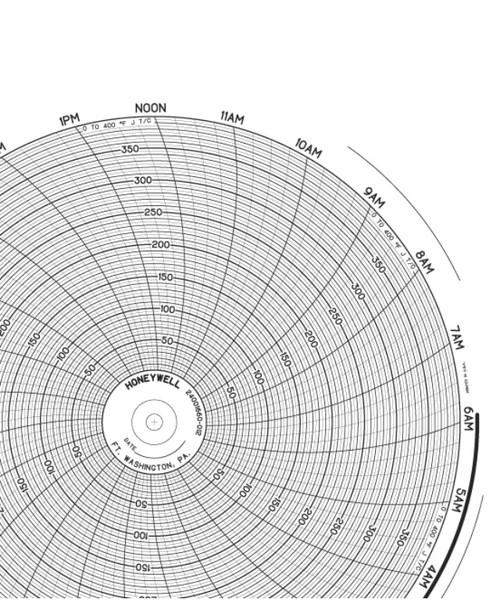 24001660-012 Honeywell Chart Paper