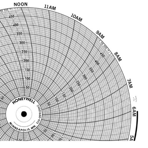 24001660-013 Honeywell Chart Paper