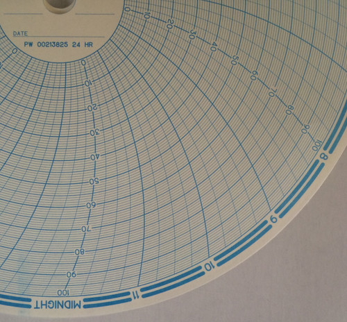 PW-002-138-25 Partlow Charts