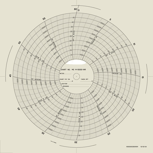 """Chart Size: 11.125""""  Time Rotation: 1H  Number of Ranges: 2  Ranges: (0) - (50), Uniform Displacement5 TO 45 BY 5 (0) - (15000), Uniform Displacement 1500 TO 13500 BY 1500"""
