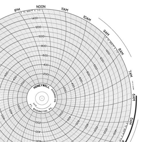 24001660-016 Honeywell Circular Charts Box/100