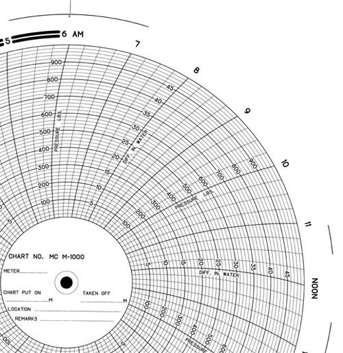 M-1000-24 HR Barton Circular Chart Paper