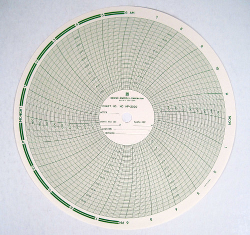 """Chart Size: 11.125""""  Time Rotation: 24H  Number of Ranges: 1  Ranges: (0) - (2000), Uniform along the Arc200 TO 1800 BY 200"""