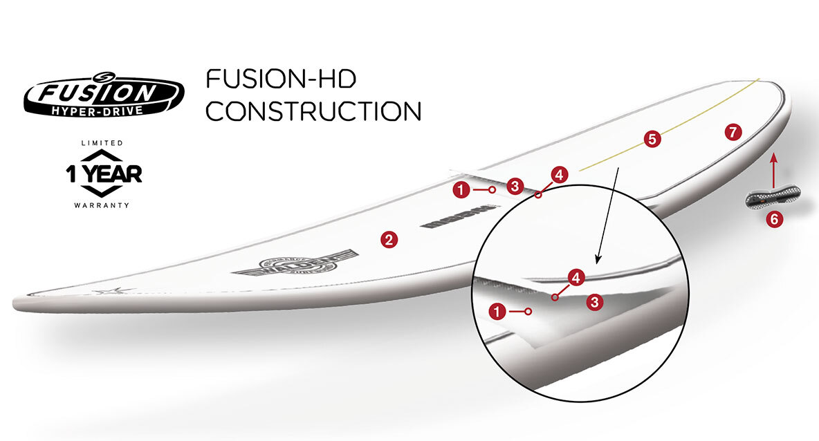 fusion-hd-construction.jpg