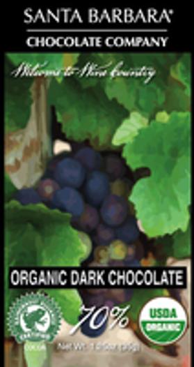 Wine and Chocolate Pairings