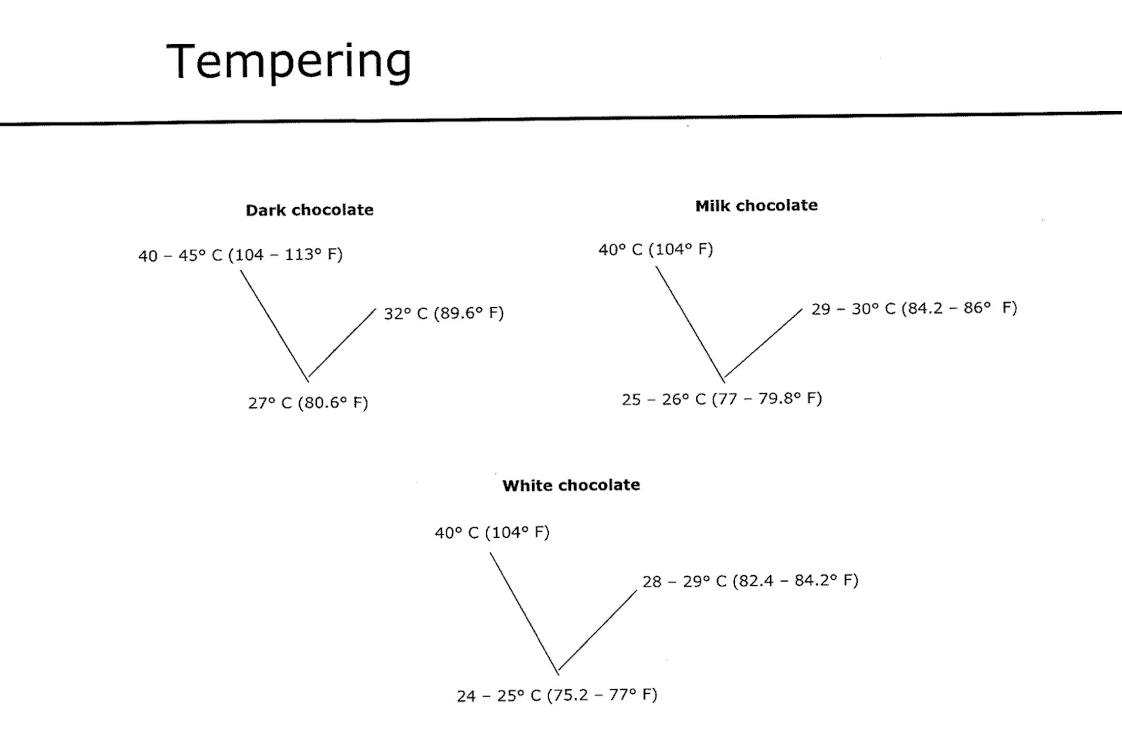 chocolate-tempering-using-a-machine.png