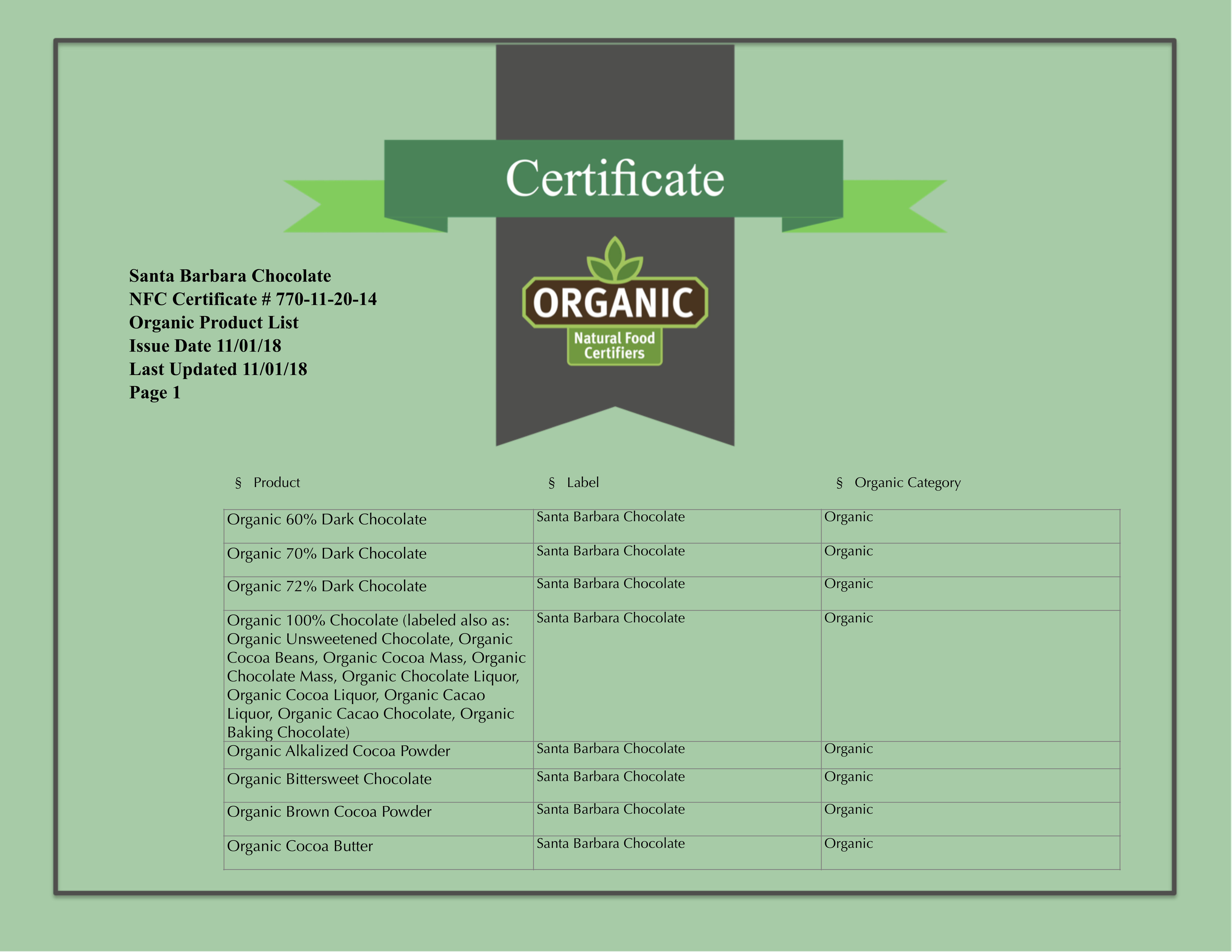 santa-barbara-chocolate-organic-certificate-2018-2019-page-2.jpg
