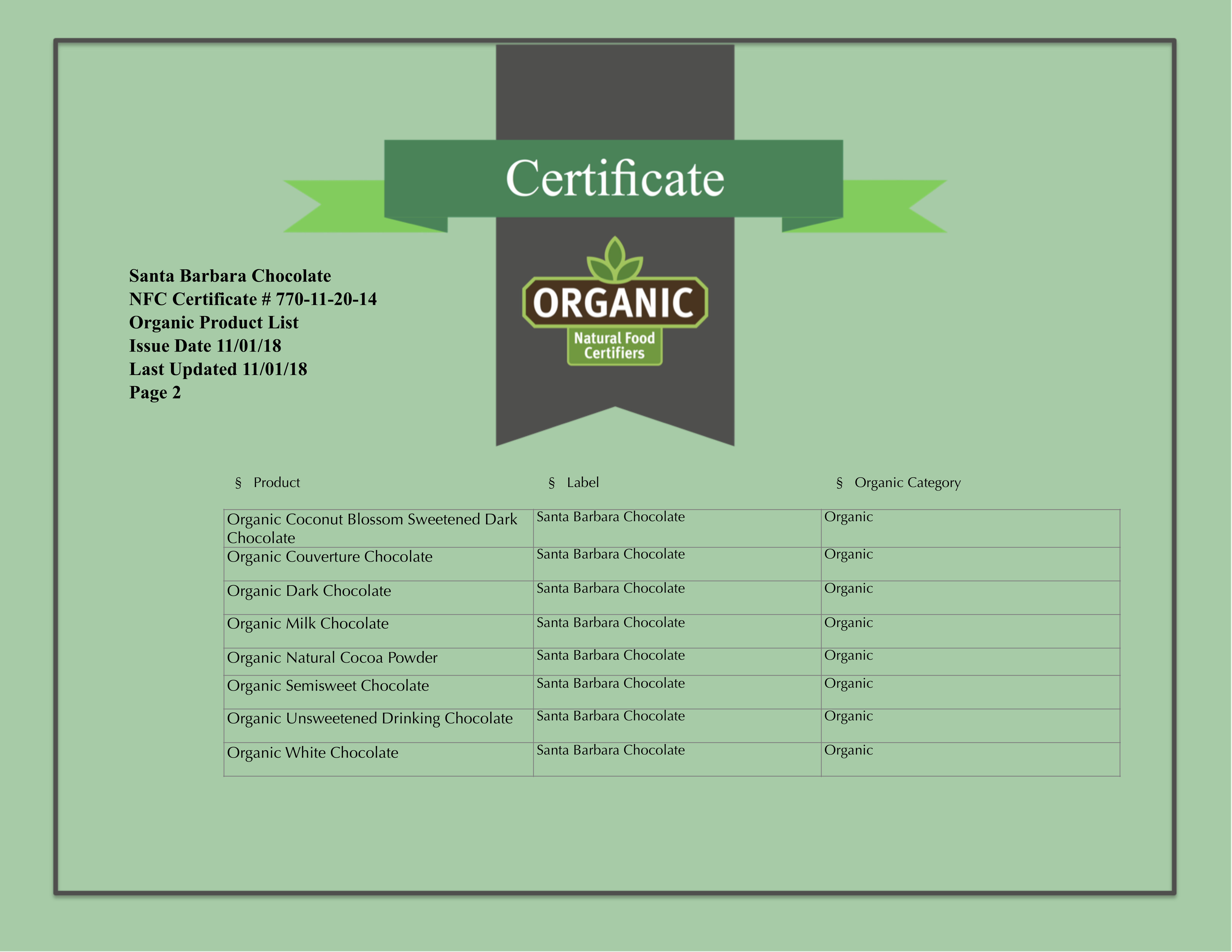 santa-barbara-chocolate-organic-certificate-2018-2019-page-3.jpg