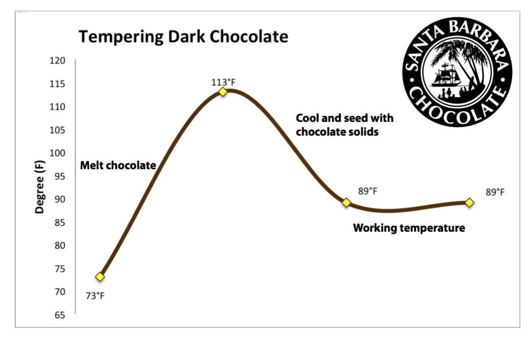 tempering-dark-chocolate-for-candy-making.jpg