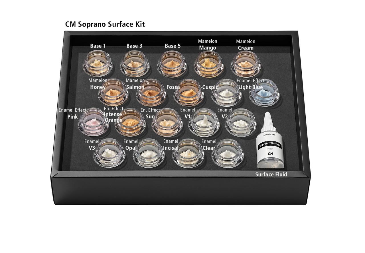 CM Soprano® Surface Kit