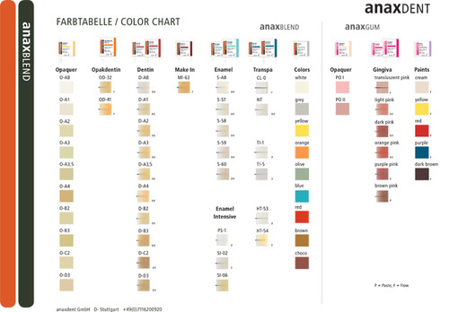 anaxblend Color Chart