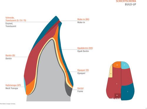 anaxblend Build Up Diagram