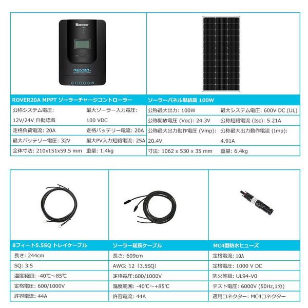 RENOGY ソーラーパネル100W+20AMPPTチャージコントローラー セット
