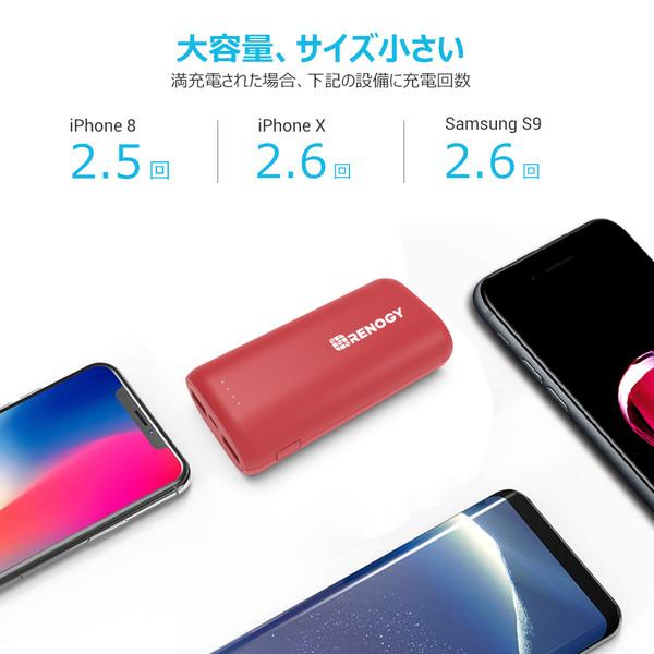 RENOGY モバイルバッテリー 10000mAH 赤
