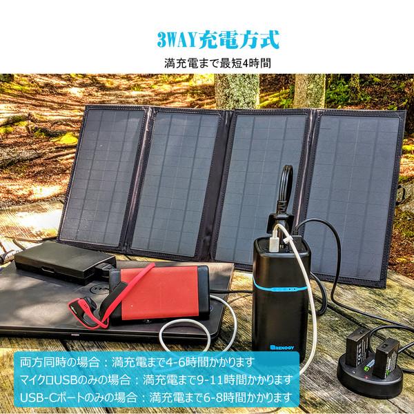 RENOGY 小型ポータブル電源 27000mAH PHOENIX100