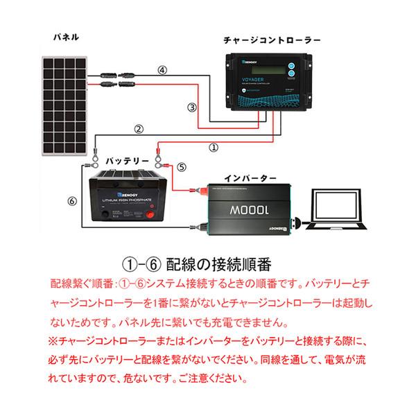 RENOGY 20A防水PWMチャージコントローラー 12V/24V兼用 液晶画面付き VOYAGERシリーズ