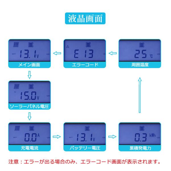 RENOGY ROVER ELITEシリーズ専用 リモート液晶モニター
