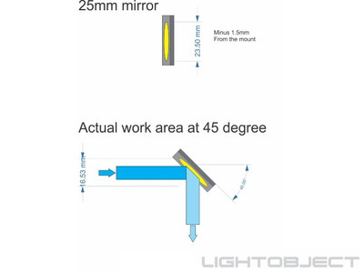 how to pick the correct size of mirrors?