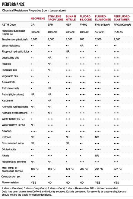 Nitrile Butadiene (NBR) 90 Durometer SAE Back-Up Ring  574-473