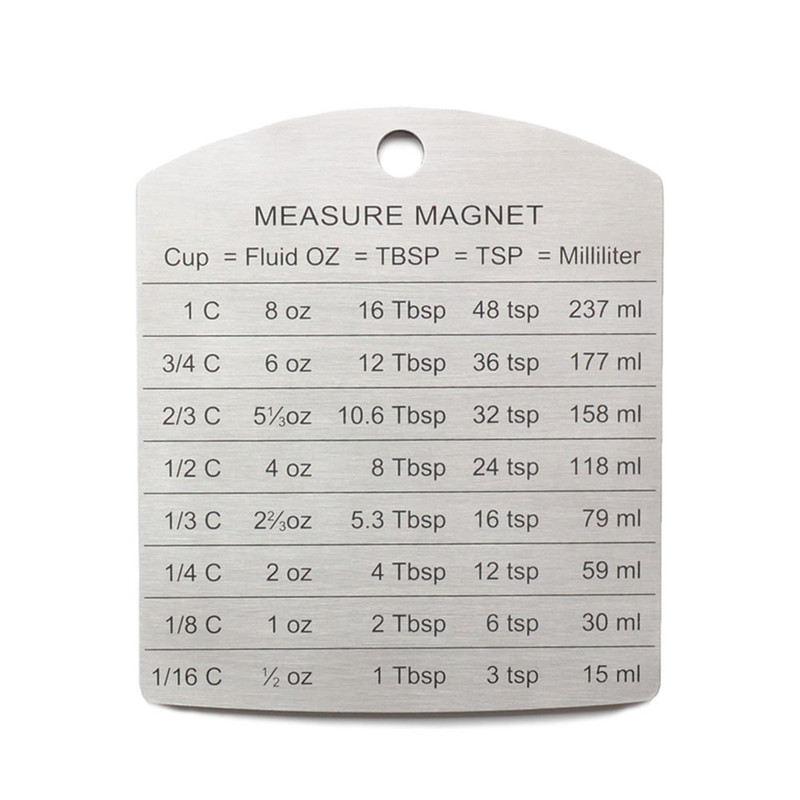 RSVP Endurance Measure Magnet