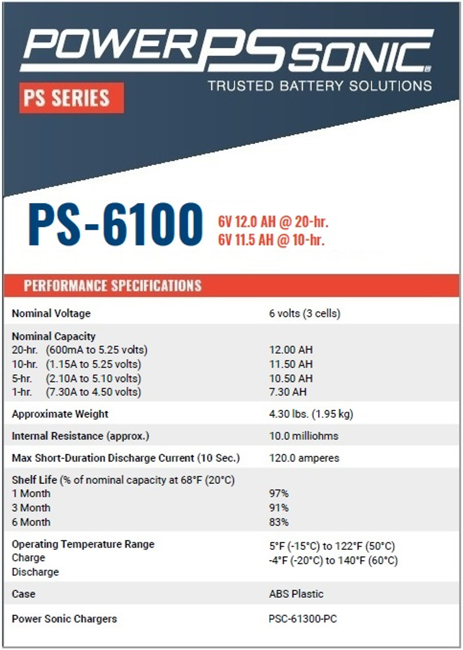 Power Sonic - PS-6100F1 - Performance Specifications