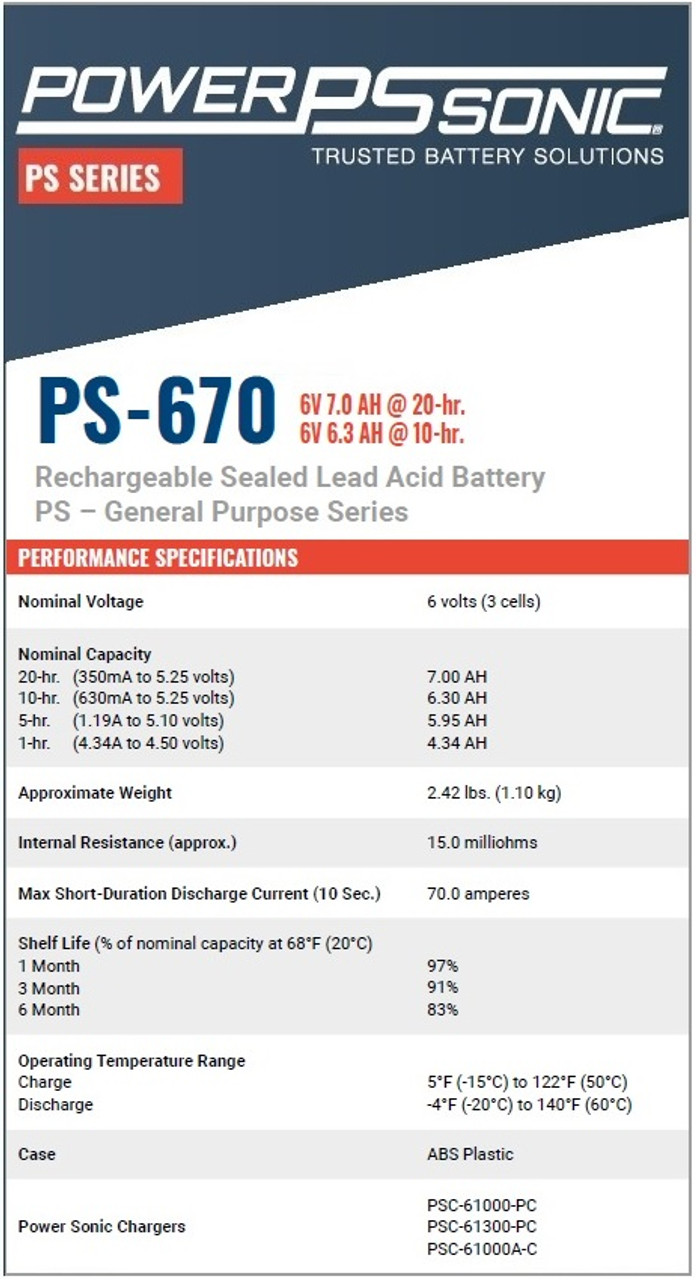 PowerSonic PS-670F1 Performance Specifications
