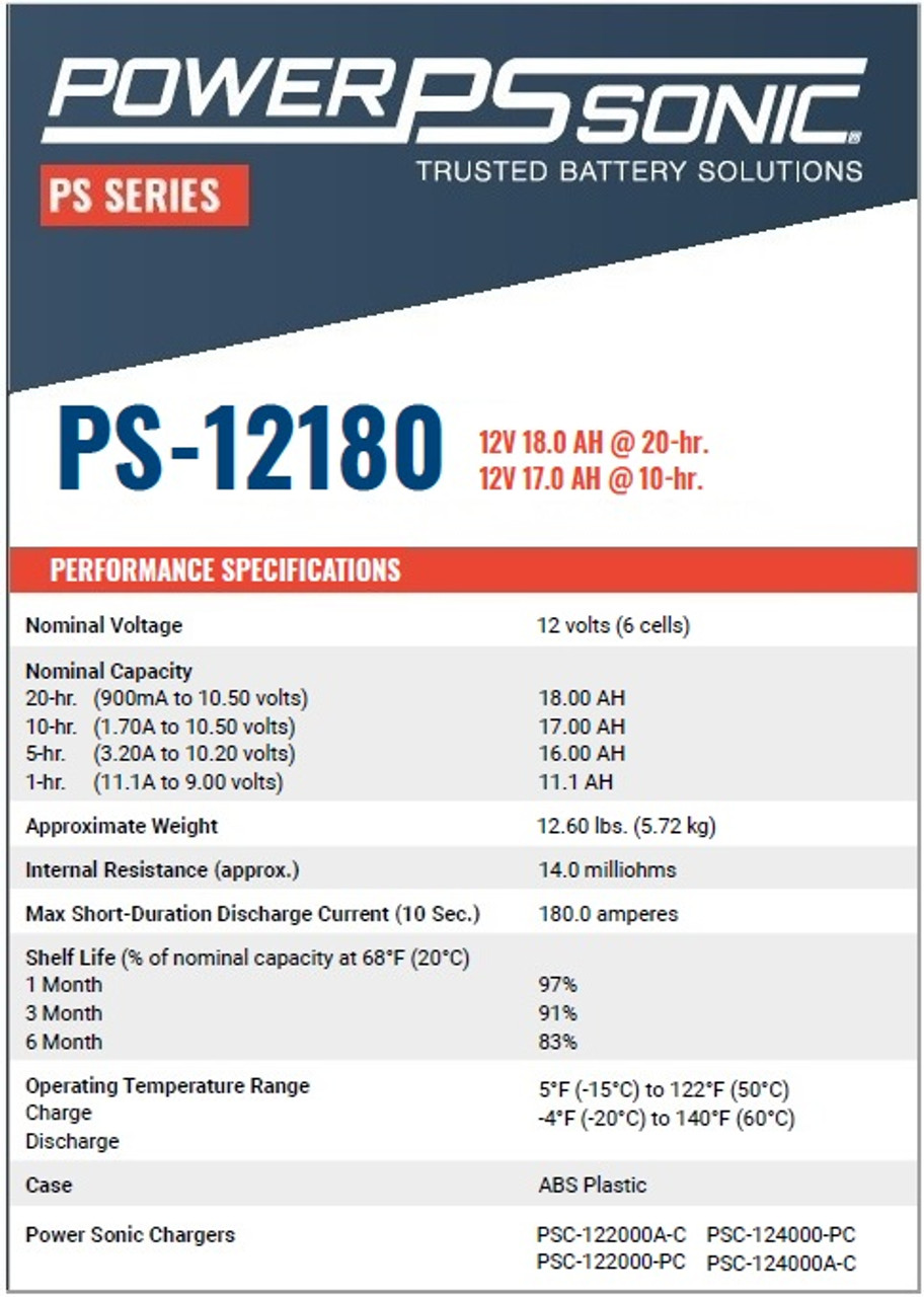 Power Sonic - PS-12180NB - Performance Specifications