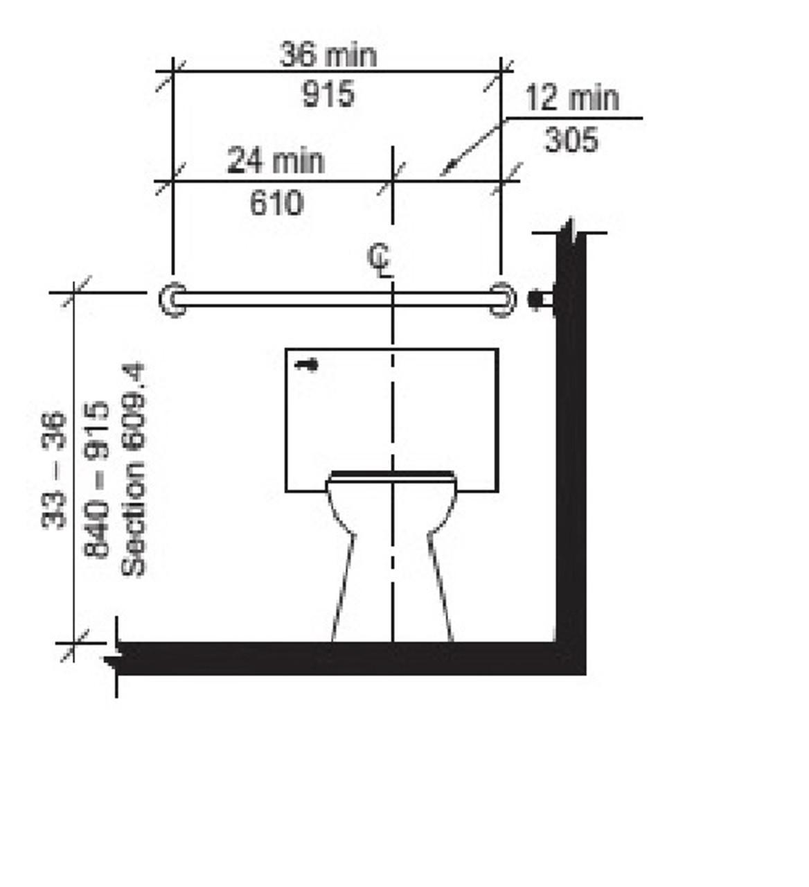 No more boring bathrooms! - ADA compliant - Industrial ...