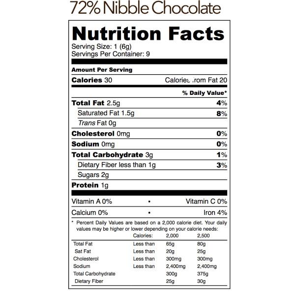 72% Madagascar Chocolate