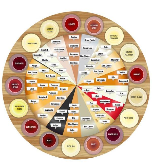 Wine & Cheese Tasting