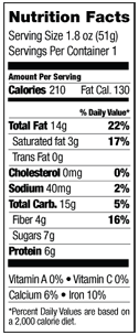 bar-currant-nutrition-facts.png