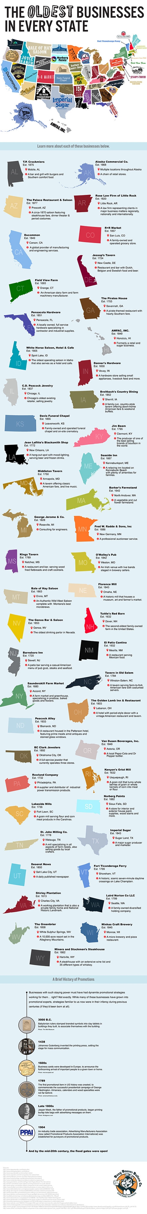 oldest-businesses-map_bb.jpg