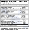 DuraDetox® Gluten Aid Supplement Facts - Digestive Enzymes with Probiotics & Prebiotics designed to support the digestion of gluten found in wheat, rye and other gluten containing grains* (GlutenADE)