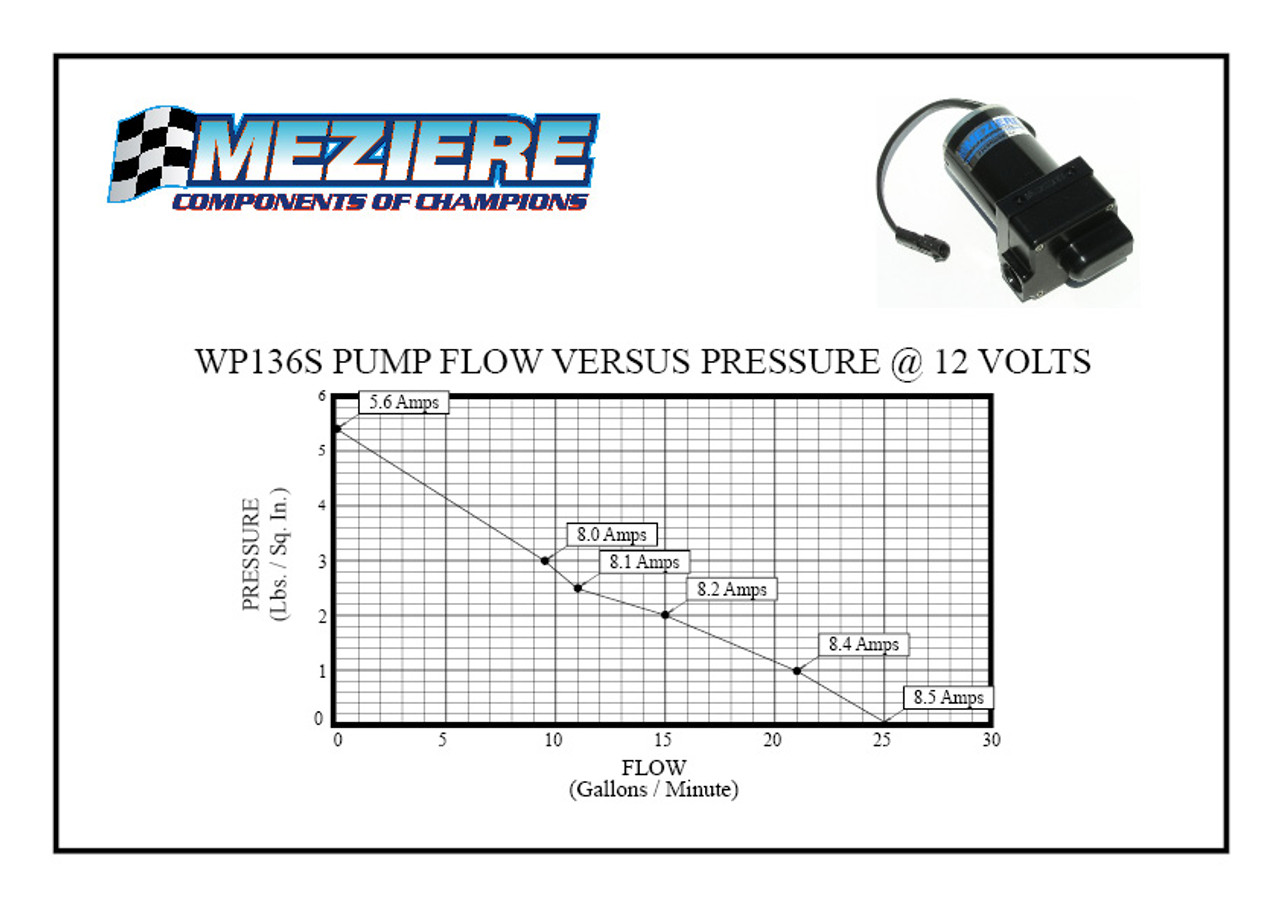 Meziere Inline Electric Water Pump