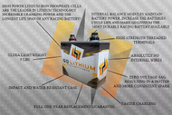 Go Lithium Batteries