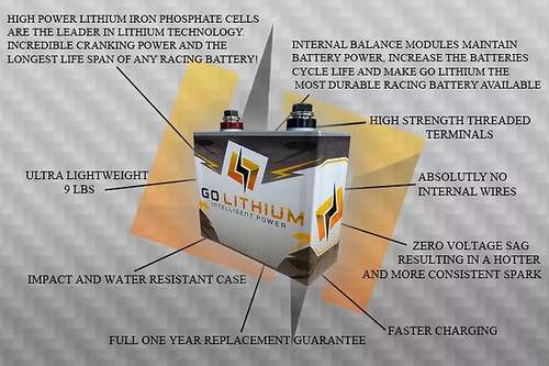 Go Lithium 16v Battery and Charger Package *Includes Two Gen 2 Batteries and One Charger* (Free Shipping)