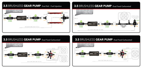 Aeromotive Brushless In-Line 3.5 Spur Gear Pump with Variable Speed Pump Controller 11191