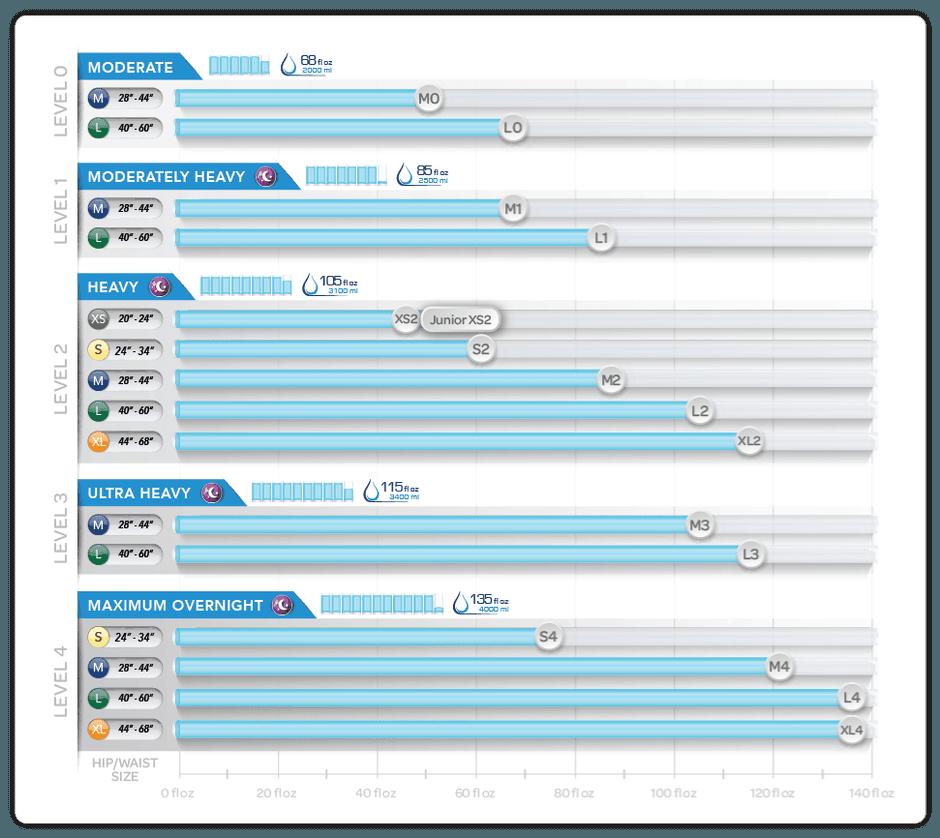 abri-form-size-chart.png