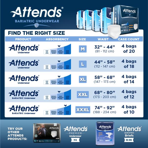 attends-3xl-bariatric-underwear-size-chart