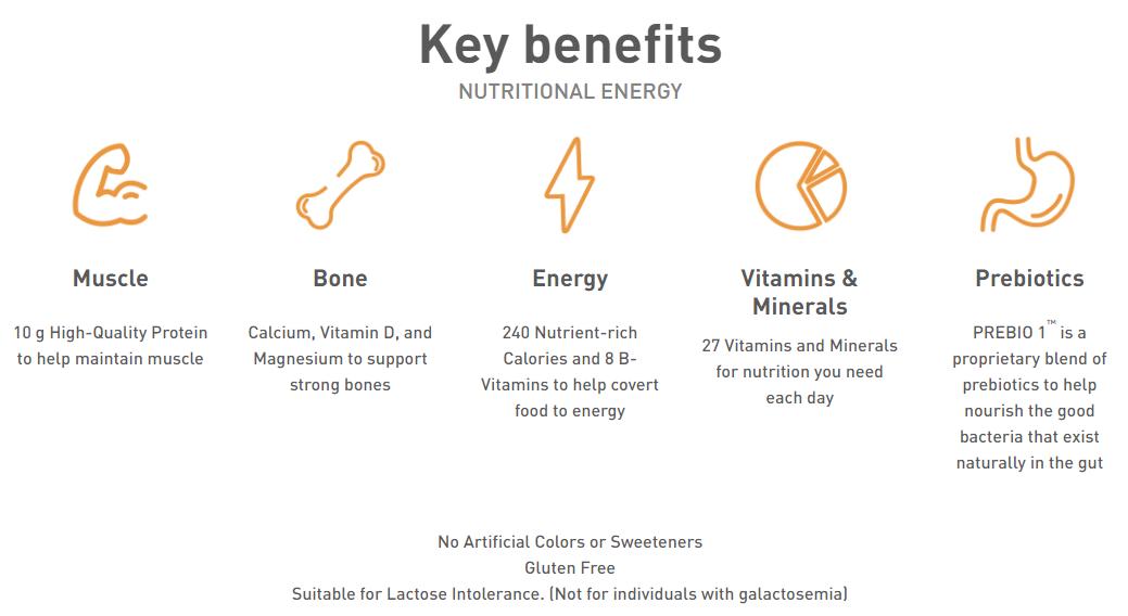 boost-original-key-benefits.png