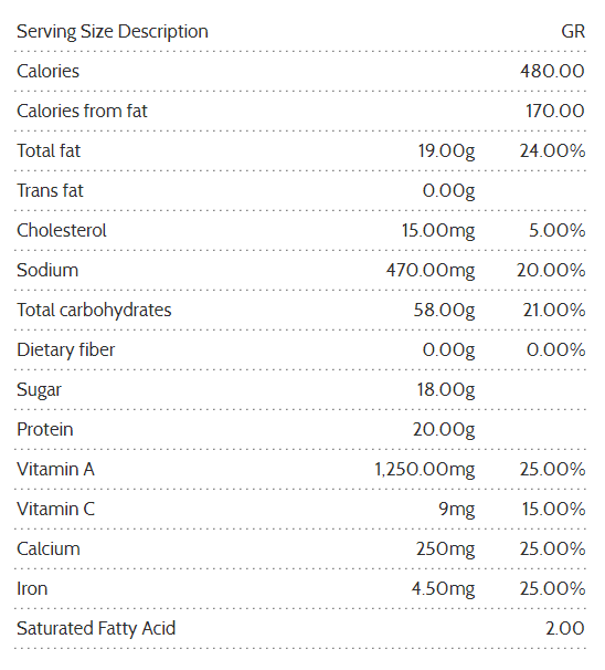 med-pass-2.0-nutrional-info.png