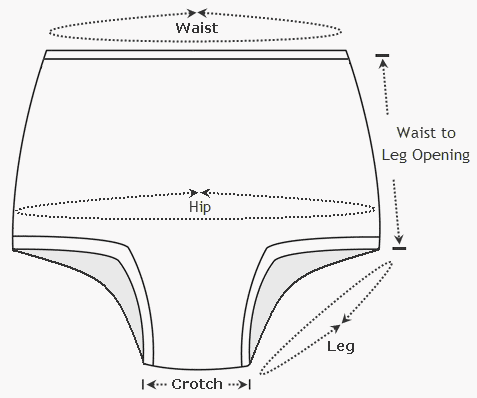 Pants Measuring Instructions