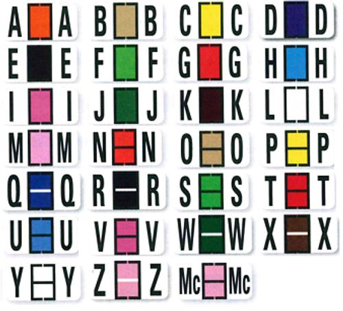 Color Code Alphabet Labels - Full Set