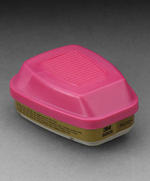 Filters for Respirators